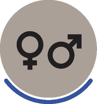 Gender - Risk Factors for Oral HPV